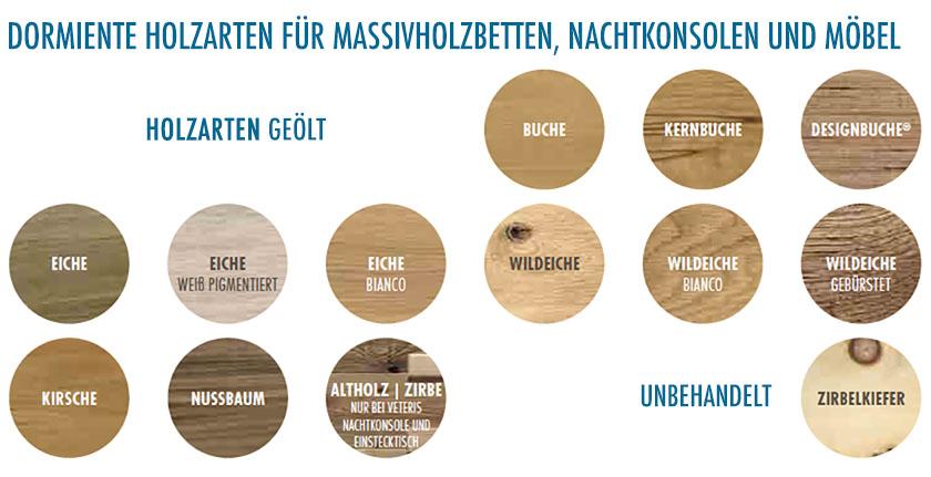 Dormiente-Holzarten-geoelt-und-unbehandelt