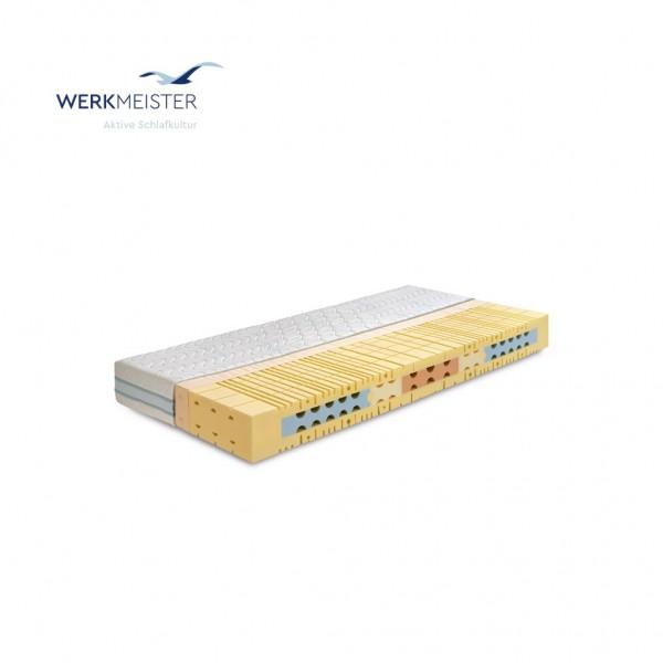 Werkmeister M S70 Klima Komfortschaum-Matratze