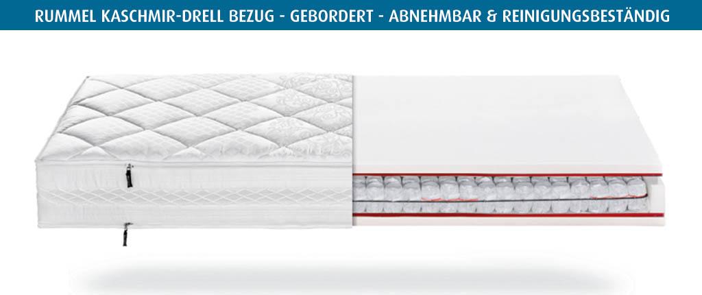 Rummel-MY-750-TL-Kaschmir-Drell-Bezug-gebordert-abnehmbar-reinigungsbestaendig