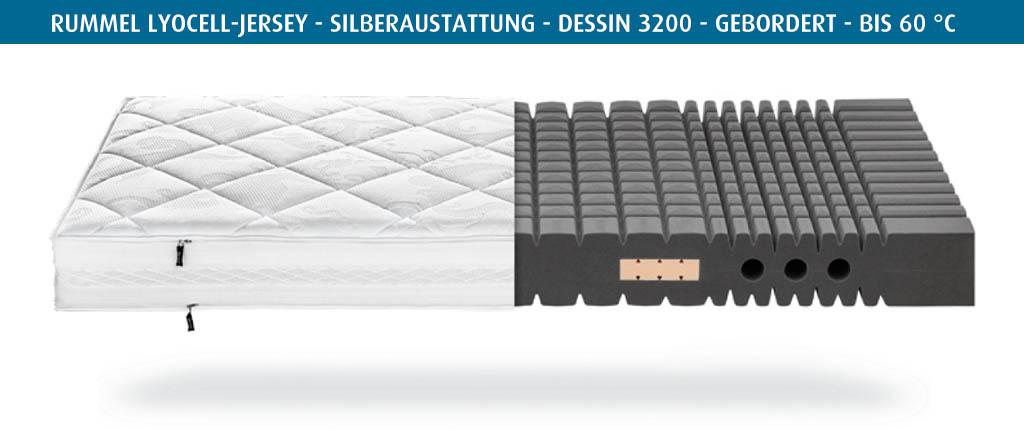 Rummel-MY-500-Matratzenbezug-Lyocell-Jersey-Dessin-3200-gebordert-waschbar-bis-60-Grad