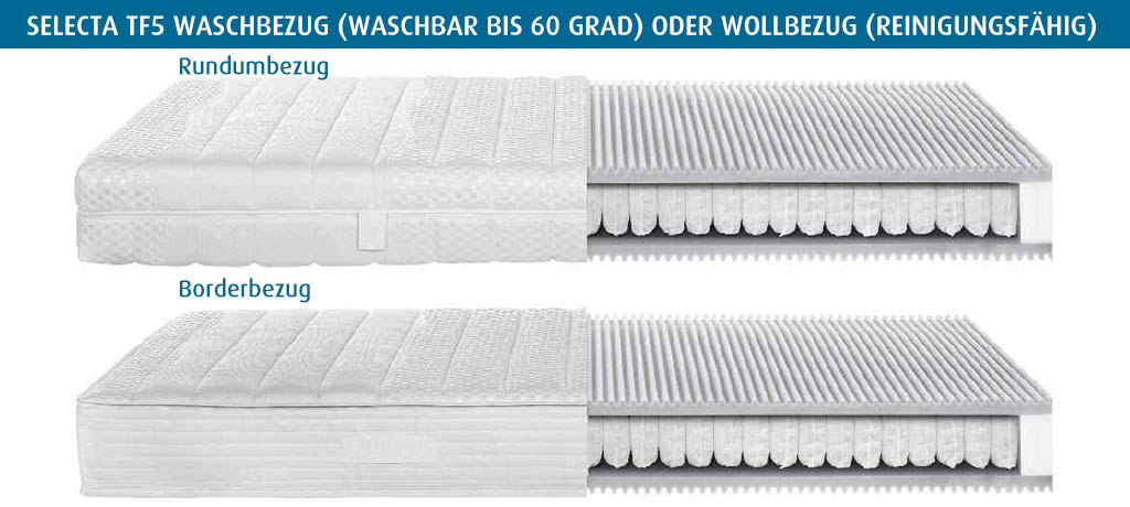 Selecta-TF5-Waschbezug-waschbar-oder-Wollbezug-reinigungsfaehrig