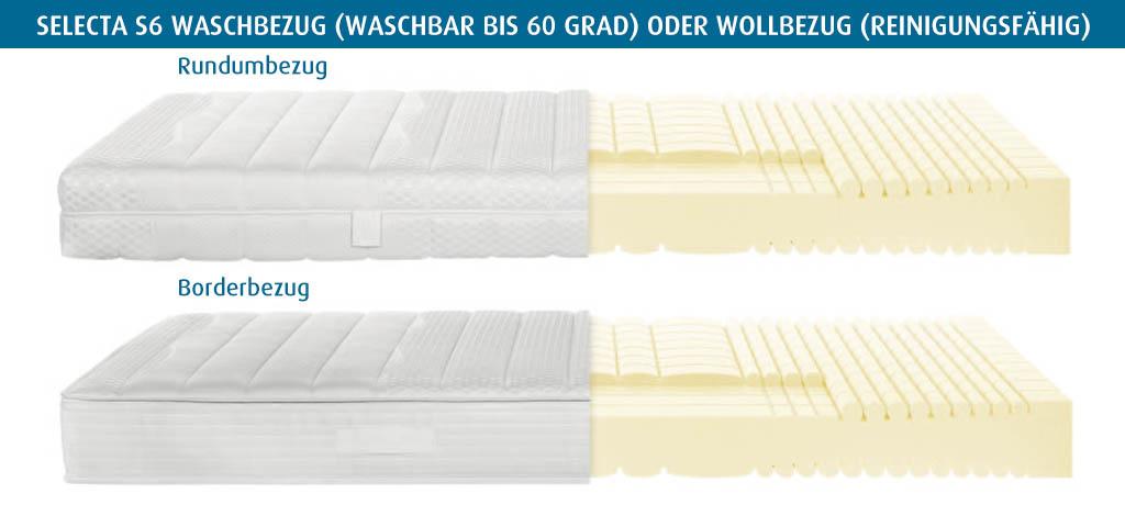 Selecta-S6-Waschbezug-waschbar-oder-Wollbezug-reinigungsfaehrig