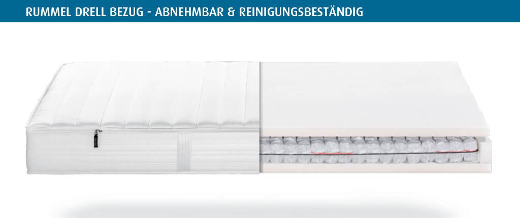 Rummel-MY-550-TL-Drell-Bezug-abnehmbar-reinigungsbestaendig