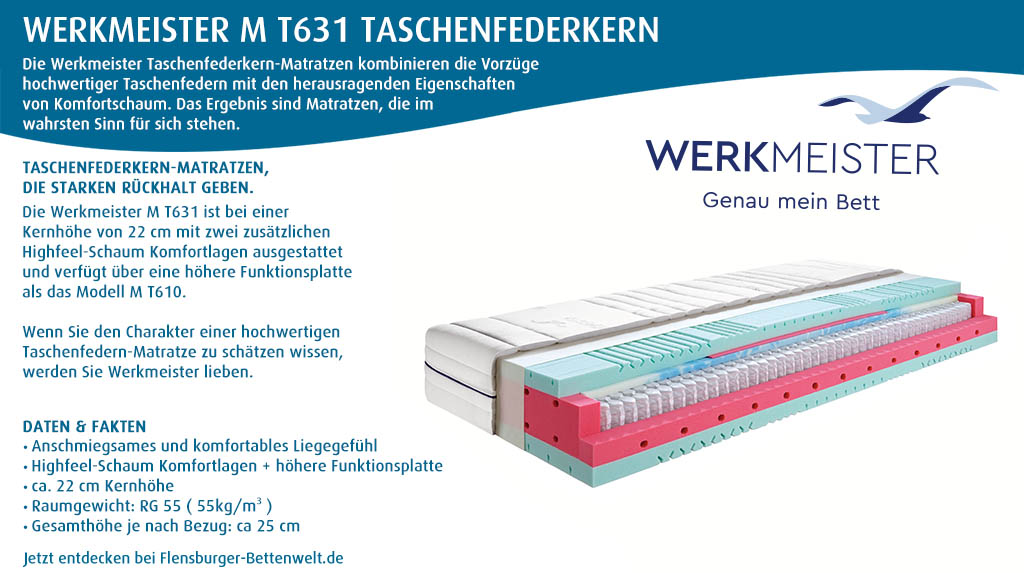 Werkmeister-M-T631-Taschenfederkernmatratze-Unser-Testsieger-2020-kaufen