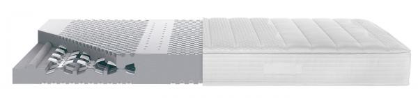 Selecta ST6 Kaltschaummatratze TorsioFlex System