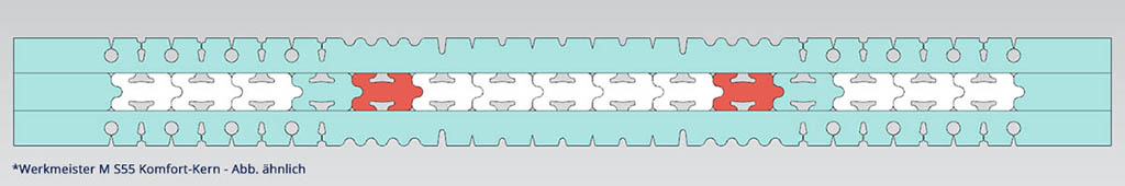 Werkmeister-M-S55-Komfort-Kern-Details