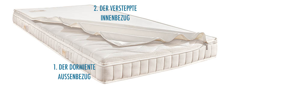 dormiente-Aussenbezug-Trockenreinigung-oder-waschbar-Innenbezug-waehlbar