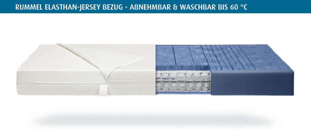 Rummel-MY-425-T-Medisave-Elasthan-Jersey-Bezug-abnehmbar-waschbar