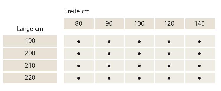 Selecta-K2-Kindermatratzen-Empfehlung-Koerpergewicht