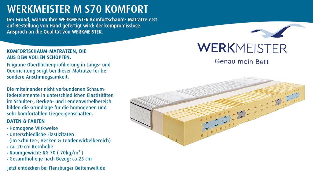 Werkmeister-M-S70-Komfort-Komfortschaummatratze-kaufen