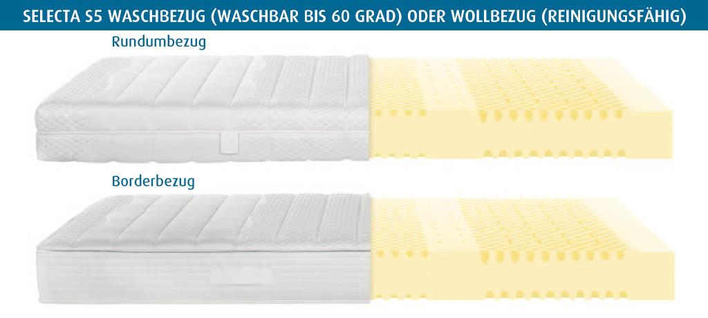 Selecta-S5-Waschbezug-waschbar-oder-Wollbezug-reinigungsfaehrig